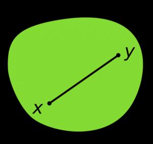 508px-Convex_polygon_illustration1